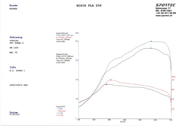 997-Turbo-II_FL-MA1.70-St1-SP550-1.png
