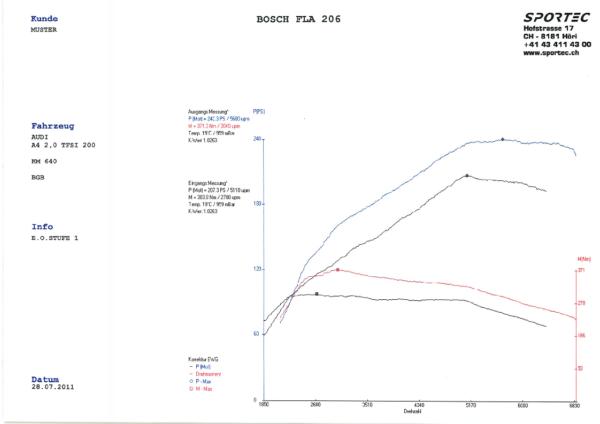 A4-20-TFSI-200-BGB-St1-1.png