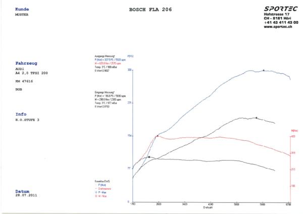 A4-20-TFSI-200-BGB-St3-1.png