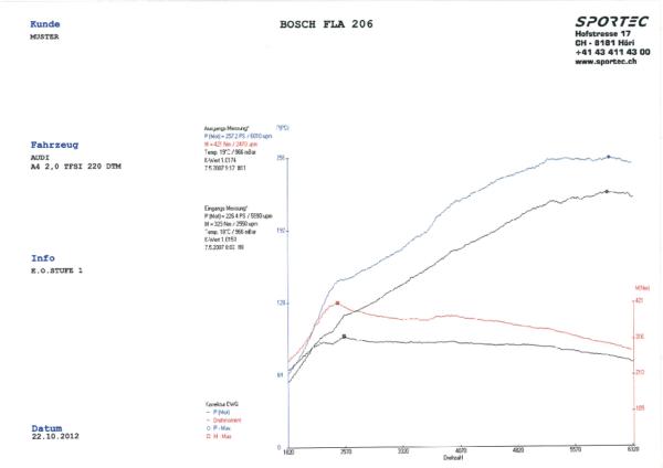 A4-20-TFSI-220-DTM-Ed.-BUL-St1-1.png