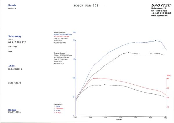 A6-27-TDI-BPP-177-St1-2.png