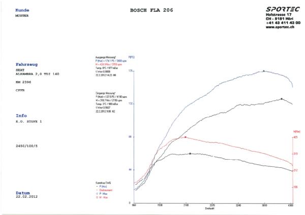Alhambra-20-TDI-140-CFFB-St1-2.png