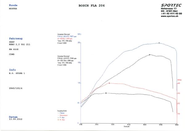 Exeo-20-TSI-211CDND-St1-1.png
