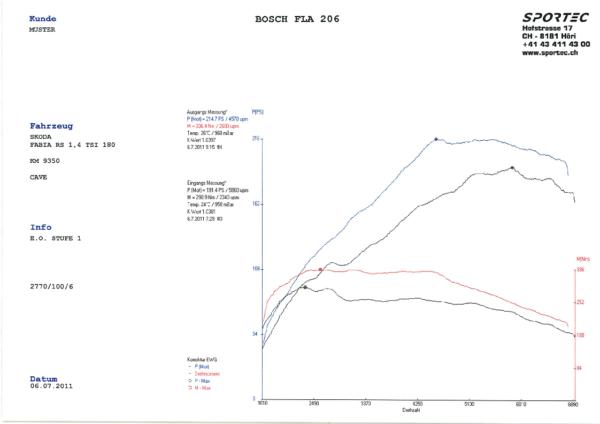 Fabia-14-TSI-180-CAVE-St1-1.png