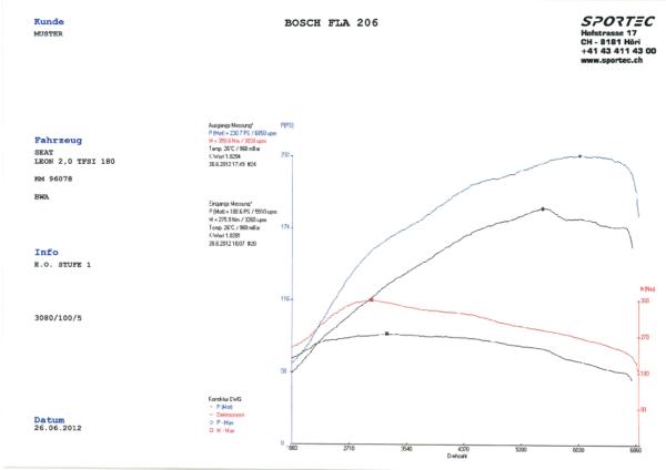 Leon-20-TFSI-180-BWA-St1-1.png