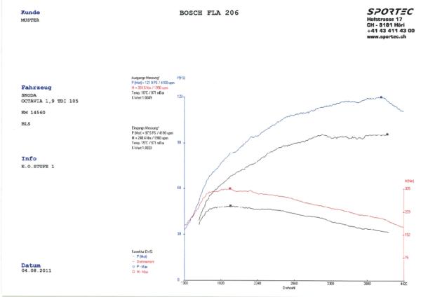 Octavia-19-TDI-105-BLS-St1-1.png