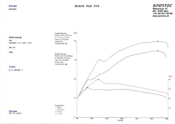 Passat 3B 2,5 TDI AKN 150 St1-1