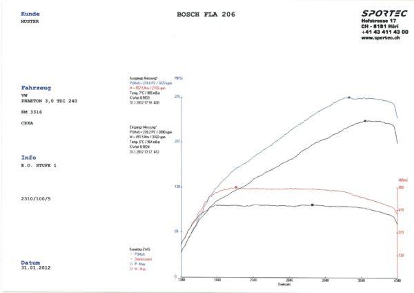 Phaeton 3,0 TDI 240 CEXA St1-1