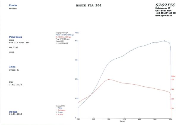 RS3 2,5 TFSI 340 CEPA St3-1