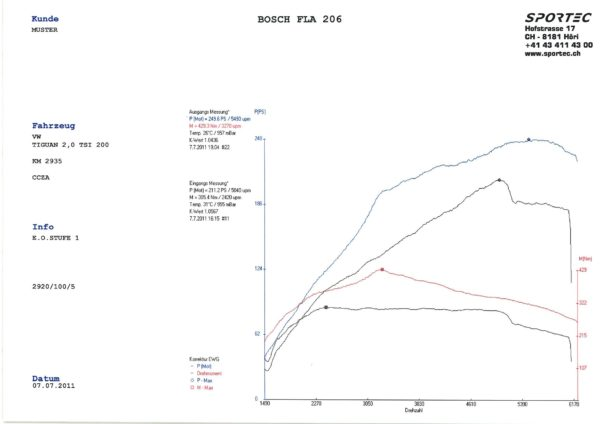 Tiguan 2,0 TSI 200 CCZA St1-1