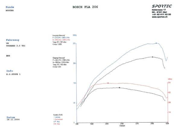 Touareg 7L 3,0 TDI BKS St1-1