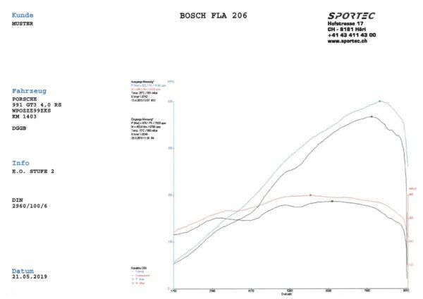 991 GT3 II 4,0 RS DGGB 520 E.O. Stufe 2-1